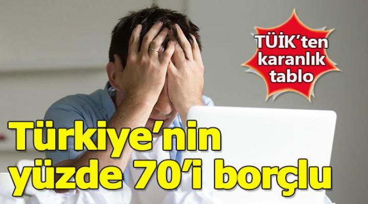 Türkiye'de vatandaşın borç karnesi kabarık